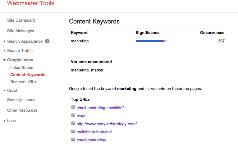Content Keywords in GWT