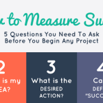 How To Measure Success of Your Marketing Campaigns