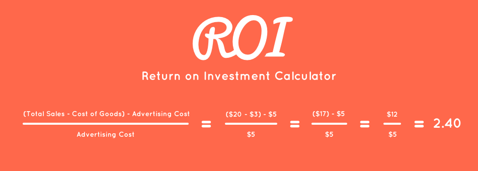 How To Calculate Roi Here S Why You Need A Fill In The Blank Template