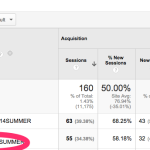 How to Track Email Campaigns in Google Analytics